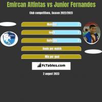 Emircan Altintas vs Junior Fernandes h2h player stats