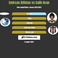 Emircan Altintas vs Salih Ucan h2h player stats