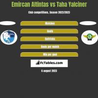 Emircan Altintas vs Taha Yalciner h2h player stats