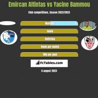 Emircan Altintas vs Yacine Bammou h2h player stats