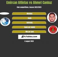 Emircan Altintas vs Ahmet Canbaz h2h player stats