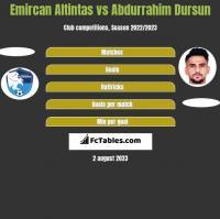 Emircan Altintas vs Abdurrahim Dursun h2h player stats