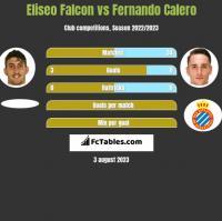 Eliseo Falcon vs Fernando Calero h2h player stats