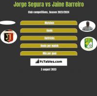 Jorge Segura vs Jaine Barreiro h2h player stats