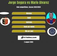 Jorge Segura vs Mario Alvarez h2h player stats