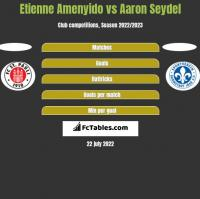 Etienne Amenyido vs Aaron Seydel h2h player stats