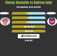 Etienne Amenyido vs Andreas Geipl h2h player stats