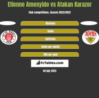 Etienne Amenyido vs Atakan Karazor h2h player stats