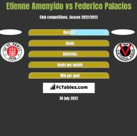 Etienne Amenyido vs Federico Palacios h2h player stats