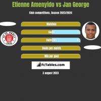 Etienne Amenyido vs Jan George h2h player stats