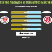 Etienne Amenyido vs Haralambos Makridis h2h player stats