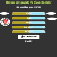 Etienne Amenyido vs Sven Koehler h2h player stats
