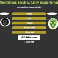 Thembinkosi Lorch vs Danny Wayne Venter h2h player stats