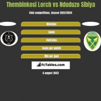 Thembinkosi Lorch vs Nduduzo Sibiya h2h player stats