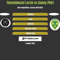 Thembinkosi Lorch vs Danny Phiri h2h player stats