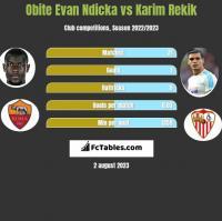 Obite Evan Ndicka vs Karim Rekik h2h player stats
