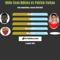 Obite Evan Ndicka vs Patrick Farkas h2h player stats