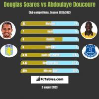 Douglas Soares vs Abdoulaye Doucoure h2h player stats