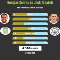 Douglas Soares vs Jack Grealish h2h player stats