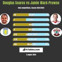Douglas Soares vs Jamie Ward-Prowse h2h player stats