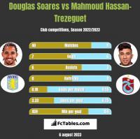 Douglas Soares vs Mahmoud Hassan-Trezeguet h2h player stats