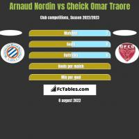 Arnaud Nordin vs Cheick Omar Traore h2h player stats