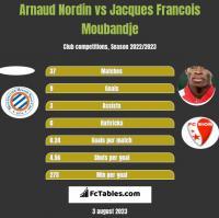 Arnaud Nordin vs Jacques Francois Moubandje h2h player stats