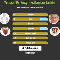 Youssef En-Nesyri vs Damian Kadzior h2h player stats