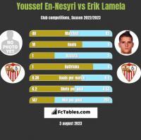 Youssef En-Nesyri vs Erik Lamela h2h player stats