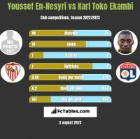 Youssef En-Nesyri vs Karl Toko Ekambi h2h player stats