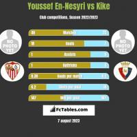 Youssef En-Nesyri vs Kike h2h player stats