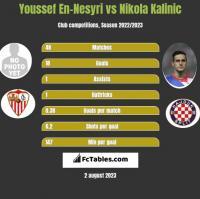 Youssef En-Nesyri vs Nikola Kalinic h2h player stats