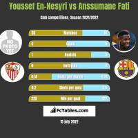 Youssef En-Nesyri vs Anssumane Fati h2h player stats