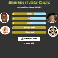 Julien Ngoy vs Jordan Cousins h2h player stats
