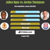 Julien Ngoy vs Jordan Thompson h2h player stats