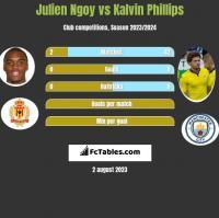Julien Ngoy vs Kalvin Phillips h2h player stats
