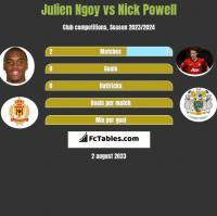 Julien Ngoy vs Nick Powell h2h player stats