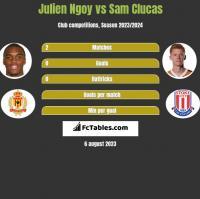 Julien Ngoy vs Sam Clucas h2h player stats