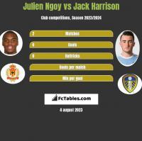 Julien Ngoy vs Jack Harrison h2h player stats