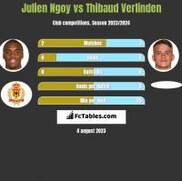 Julien Ngoy vs Thibaud Verlinden h2h player stats