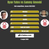 Ryan Yates vs Sammy Ameobi h2h player stats