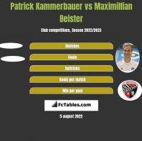 Patrick Kammerbauer vs Maximillian Beister h2h player stats