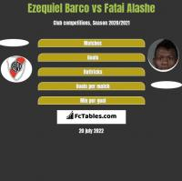 Ezequiel Barco vs Fatai Alashe h2h player stats