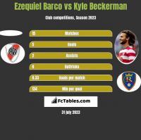 Ezequiel Barco vs Kyle Beckerman h2h player stats