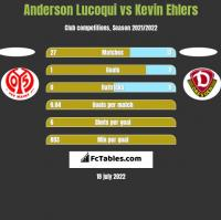 Anderson Lucoqui vs Kevin Ehlers h2h player stats