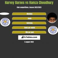 Harvey Barnes vs Hamza Choudhury h2h player stats