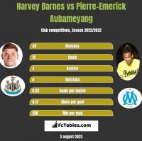 Harvey Barnes vs Pierre-Emerick Aubameyang h2h player stats