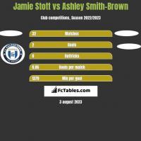 Jamie Stott vs Ashley Smith-Brown h2h player stats