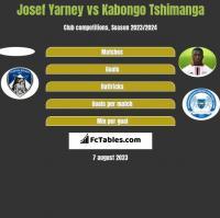 Josef Yarney vs Kabongo Tshimanga h2h player stats