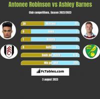 Antonee Robinson vs Ashley Barnes h2h player stats